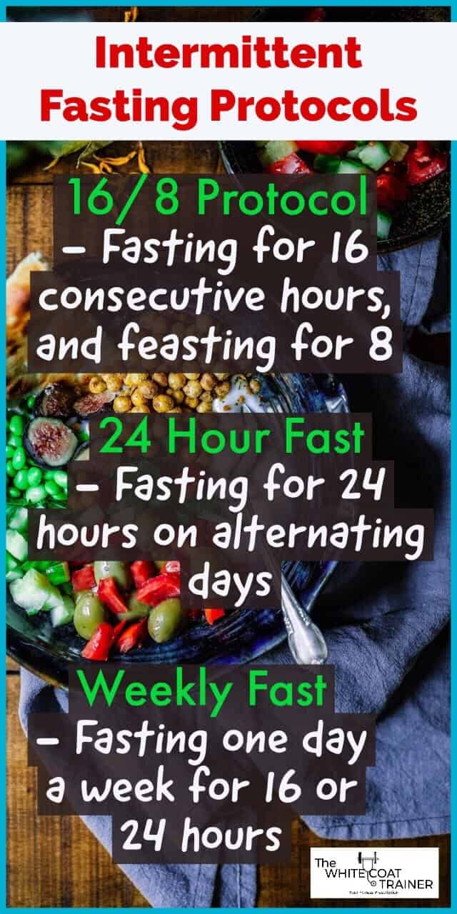Intermittent Fasting Explained [How To Decide If You Should
