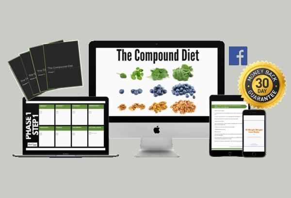 The Compound Diet