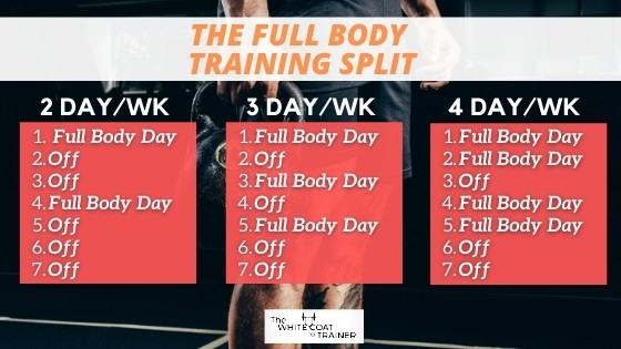 2-day-3-day-4-day-split-workout