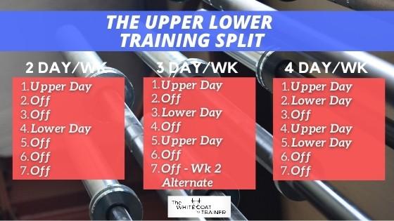 best-training-split