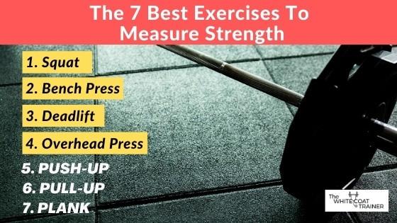 strength-standards