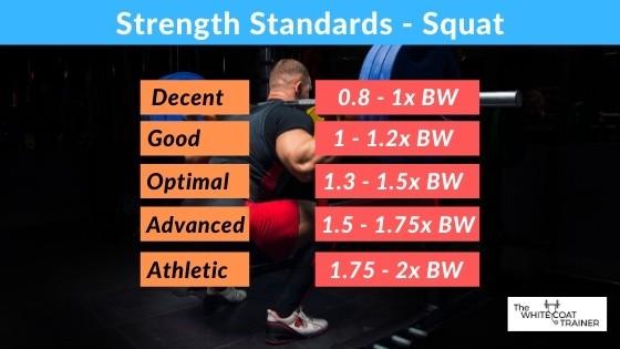 weightlifting-standards