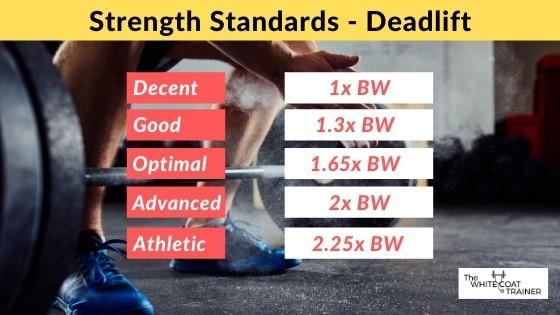 deadlift-weightlifting-standards