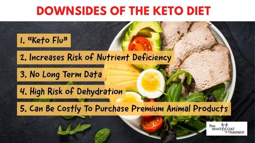 disadvantages-of-keto