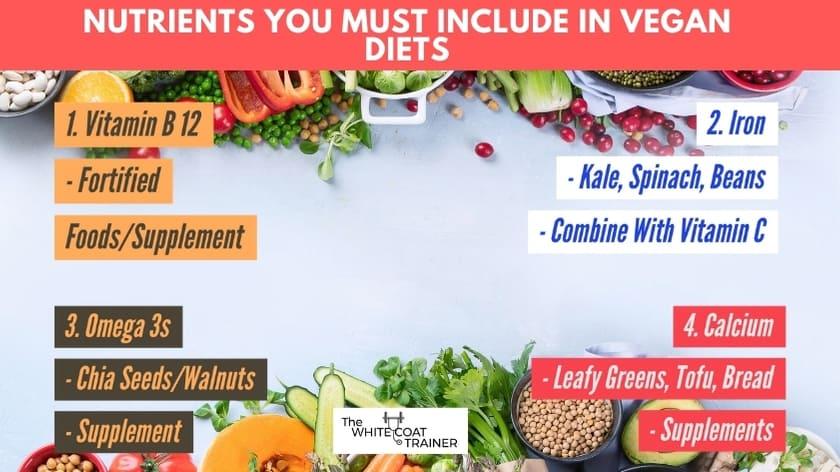disadvantages-of-vegan