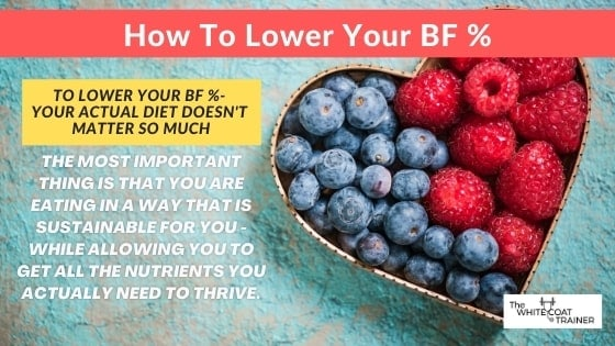 how-to-lower-body-fat